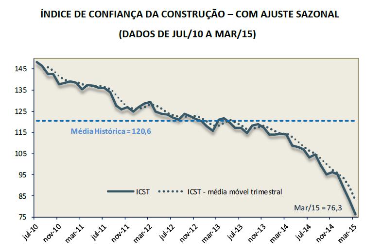 confianca_construcao