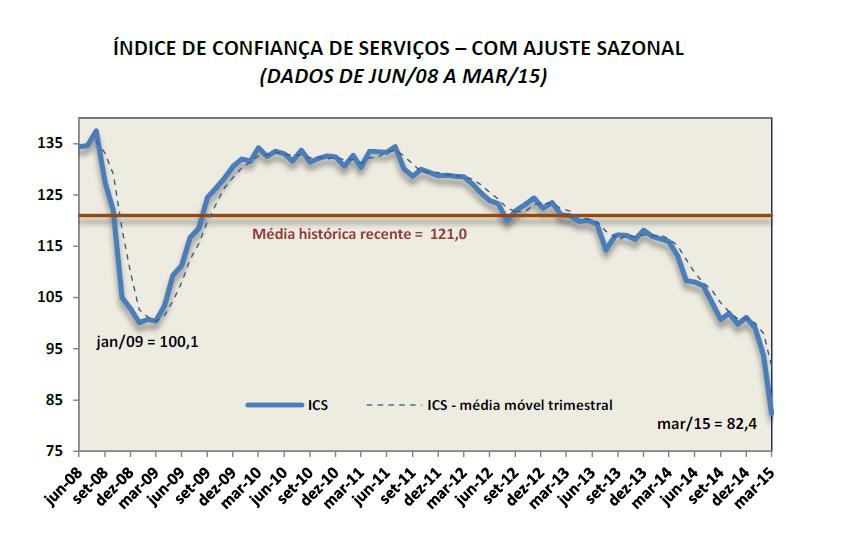 confianca_servicos