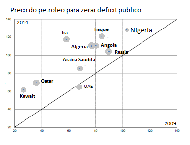 oil_countries