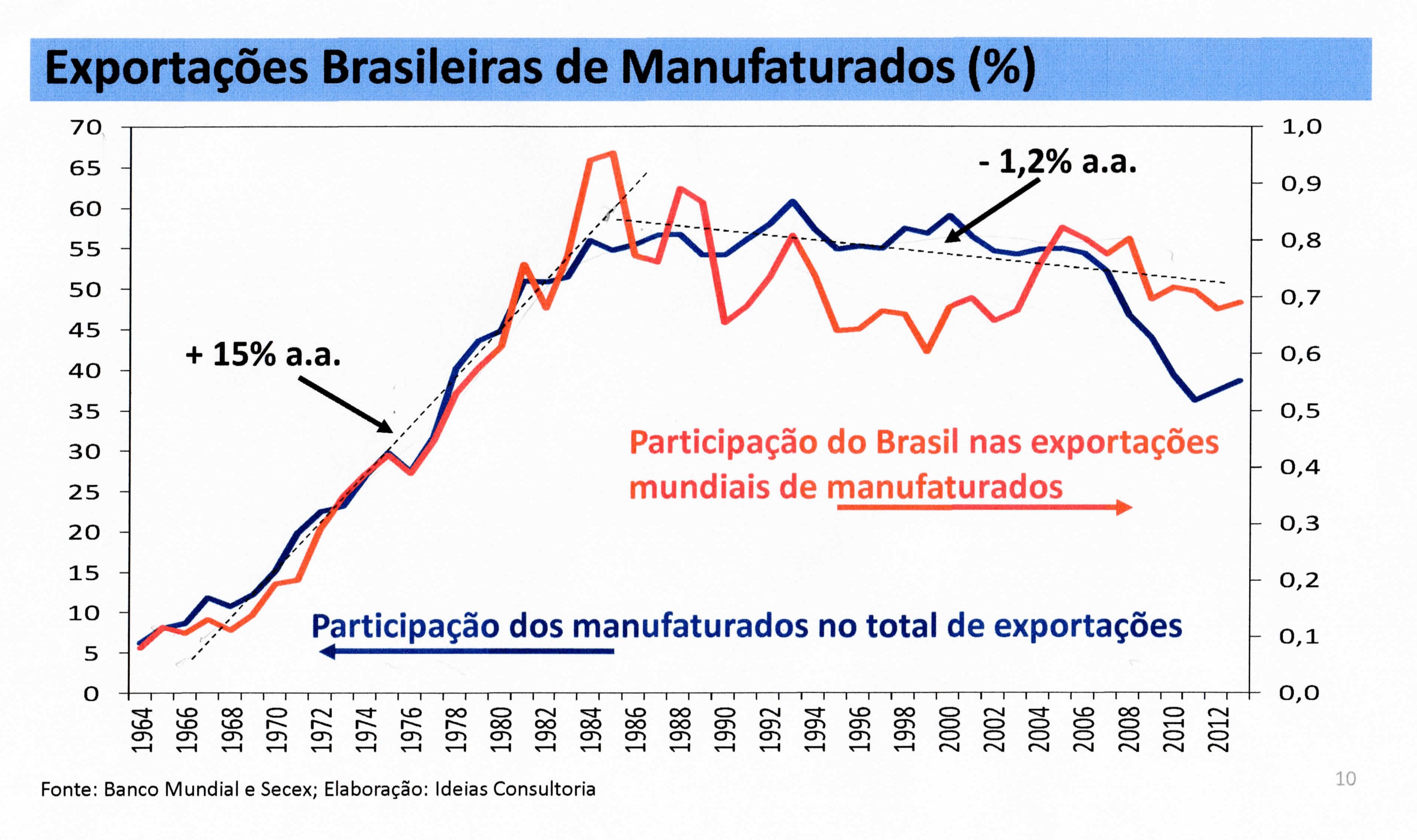 Xs_Brasil