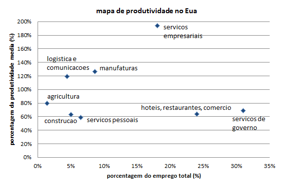 eua_mapa